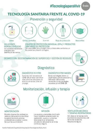 Las empresas de Tecnología Sanitaria aportan experiencia, conocimiento del mercado y productos sanitarios de calidad para contribuir a resolver la pandemia